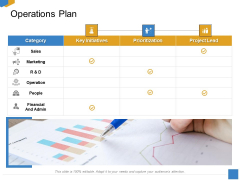 Effective Outcome Launch Roadmap Operations Plan Ppt Infographics Sample PDF