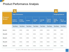 Effective Outcome Launch Roadmap Product Performance Analysis Ppt Pictures Diagrams PDF