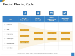Effective Outcome Launch Roadmap Product Planning Cycle Ppt Pictures Objects PDF