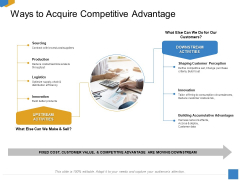 Effective Outcome Launch Roadmap Ways To Acquire Competitive Advantage Sourcing Background PDF