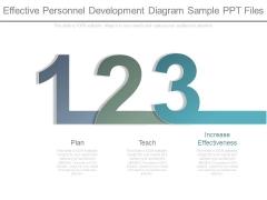 Effective Personnel Development Diagram Sample Ppt Files