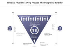 Effective Problem Solving Process With Integrative Behavior Ppt PowerPoint Presentation Gallery Graphics Example PDF