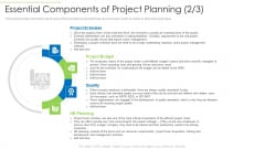 Effective Project Management Enhancing Customer Communication Time Management Essential Components Of Project Planning Budget Icons PDF