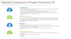 Effective Project Management Enhancing Customer Communication Time Management Essential Components Of Project Planning Critical Download PDF