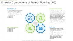 Effective Project Management Enhancing Customer Communication Time Management Essential Components Of Project Planning Register Mockup PDF