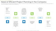 Effective Project Management Enhancing Customer Communication Time Management Need Of Efficient Project Planning In The Company Introduction PDF