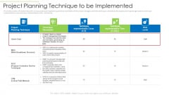 Effective Project Management Enhancing Customer Communication Time Management Project Planning Technique To Be Implemented Microsoft PDF
