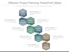 Effective Project Planning Powerpoint Slides