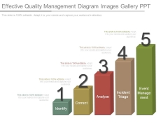 Effective Quality Management Diagram Images Gallery Ppt