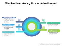 Effective Remarketing Plan For Advertisement Ppt PowerPoint Presentation Icon Gallery PDF