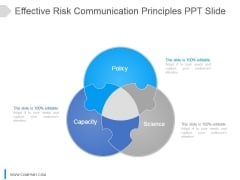Effective Risk Communication Principles Ppt Slide