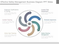 Effective Safety Management Business Diagram Ppt Slides