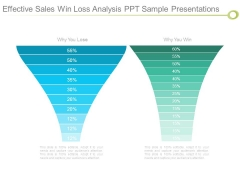 Effective Sales Win Loss Analysis Ppt Sample Presentations