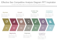 Effective Seo Competitive Analysis Diagram Ppt Inspiration