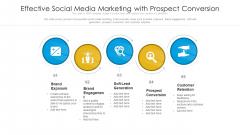Effective Social Media Marketing With Prospect Conversion Ppt Model Design Templates PDF