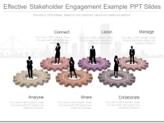 Effective Stakeholder Engagement Example Ppt Slides
