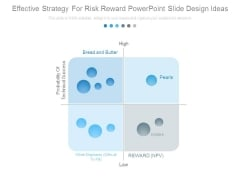 Effective Strategy For Risk Reward Powerpoint Slide Design Ideas