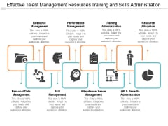Effective Talent Management Resources Training And Skills Administration Ppt PowerPoint Presentation Infographics Rules