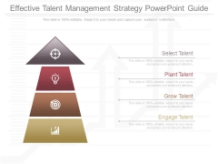 Effective Talent Management Strategy Powerpoint Guide