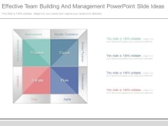 Effective Team Building And Management Powerpoint Slide Ideas
