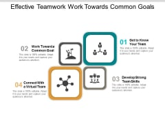 Effective Teamwork Work Towards Common Goals Ppt PowerPoint Presentation Introduction