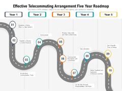 Effective Telecommuting Arrangement Five Year Roadmap Professional