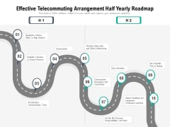 Effective Telecommuting Arrangement Half Yearly Roadmap Inspiration