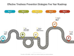 Effective Tiredness Prevention Strategies Five Year Roadmap Formats Rules