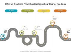 Effective Tiredness Prevention Strategies Four Quarter Roadmap Background Microsoft