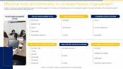 Effective Tools And Softwares To Increase People Engagement Ppt Icon Graphics Example PDF