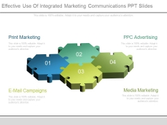 Effective Use Of Integrated Marketing Communications Ppt Slides