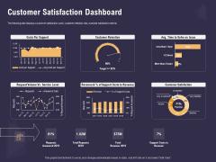 Effective Workforce Management Customer Satisfaction Dashboard Ppt PowerPoint Presentation Show Influencers PDF