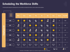 Effective Workforce Management Scheduling The Workforce Shifts Ppt PowerPoint Presentation Summary Format Ideas PDF