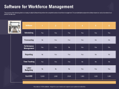 Effective Workforce Management Software For Workforce Management Ppt PowerPoint Presentation Professional Format Ideas PDF
