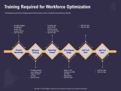 Effective Workforce Management Training Required For Workforce Optimization Ppt PowerPoint Presentation File Graphics PDF