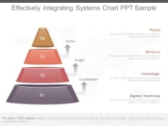 Effectively Integrating Systems Chart Ppt Sample