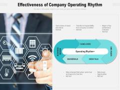 Effectiveness Of Company Operating Rhythm Ppt PowerPoint Presentation Professional Slide Portrait PDF