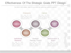 Effectiveness Of The Strategic Goals Ppt Design