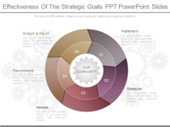 Effectiveness Of The Strategic Goals Ppt Powerpoint Slides