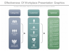 Effectiveness Of Workplace Presentation Graphics