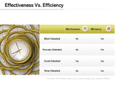 Effectiveness Vs Efficiency Ppt PowerPoint Presentation Icon Visuals