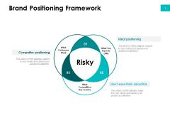 Effectivity Associated To Target Market Brand Positioning Framework Ppt Layouts Design Templates PDF