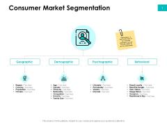 Effectivity Associated To Target Market Consumer Market Segmentation Ppt Infographics Mockup PDF