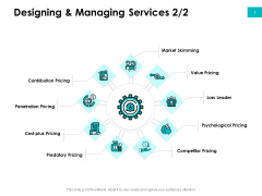 Effectivity Associated To Target Market Designing And Managing Services Pricing Ppt Gallery Diagrams PDF