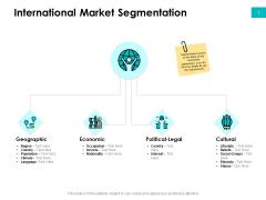 Effectivity Associated To Target Market International Market Segmentation Microsoft PDF