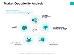 Effectivity Associated To Target Market Market Opportunity Analysis Ppt Portfolio Skills PDF