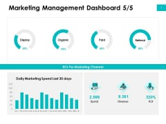 Effectivity Associated To Target Market Marketing Management Dashboard Display Ppt Pictures Template PDF