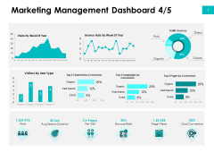 Effectivity Associated To Target Market Marketing Management Dashboard Sources Ppt Icon Inspiration PDF