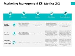 Effectivity Associated To Target Market Marketing Management Kpi Metrics Metrics Ppt Inspiration Rules PDF
