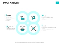 Effectivity Associated To Target Market SWOT Analysis Ppt Inspiration Themes PDF